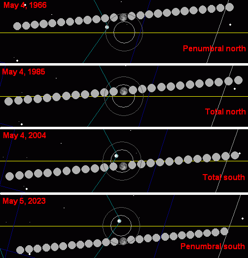 Metonic_lunar_eclipse_1966-2023D